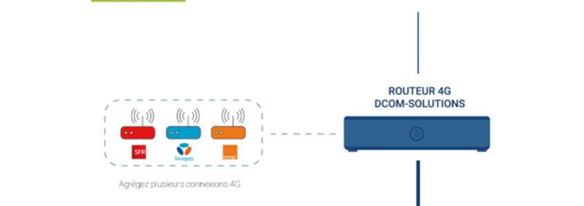 Découvrez notre offre 4G multi-opérateurs !